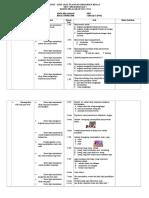 KISI-KISI SOAL UKK PKN  kelas 2 (1).doc