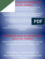 Gerentes. Normativa Legal de Seguridad y Salud Del Trabajo 1