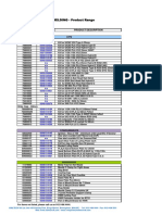145-PLA Welding - Product Range