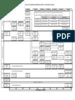 Malla Curricular Plan C64 - SAC