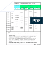 Fov Lens Comparison Chart