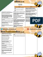 APP BeeBusinessBee Unit 2 Checklist