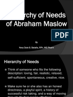 Hierarchy of Needs by Maslow