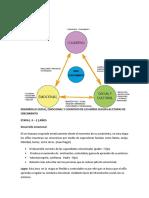 Metodologiadesarrollo Cognitivo Social y Emocional 1 1 2