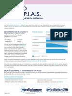 FuturoExtraPias.pdf