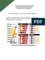 Graficos y Datos Taller (1)