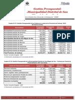 Gestión Presupuestal de gobiernos locales de la provincia de Carhuaz -  SMA 2016