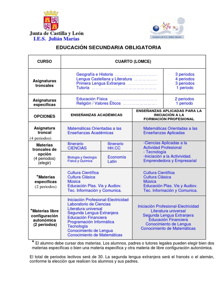 4 Eso Lomce Oferta Educativa Buena 1
