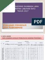 EVALUASI_PROGRAM_PKM_2017 ok.pptx