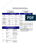 astm_specifications_for_weld_fittings_and_flanges.pdf