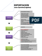 Exportacion - Proceso.pdf