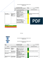 ATS Operación de Cementación (SLB)