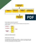 Repaso Prueba(Analisis Mercado)