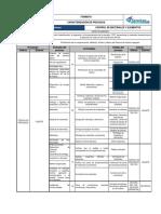 Caracterizaciones de Procesos Control de Materiales y Elementos 20131