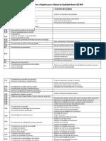 Documentos e Registros Da ISO 9001 (1)