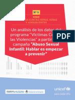 Proteccion-unicef n5 Abuso Sexual Infantil