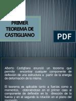 Primer Teorema de Castegliano
