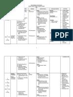 2013 Form 4 Yearly Scheme of Work