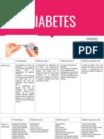 Tabla Diabetes