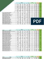 Notas Grupo B Definitivas Anual 2017