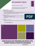 - Konsep Dasar Ppi & Struktur Organisasi