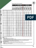 FSA-05 EXJ Physical Data