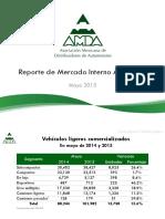 1505Reporte Mercado Automotor