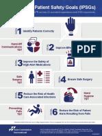 JCI 2017 IPSG Infographic 062017