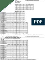 Analysis of 4-Parallel Radix-2^2 Feedforward FFT Architecture