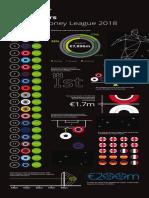 Deloitte Uk Sbg Dfml 2018 Infographic