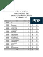 Dilg Facts Figures 2016421 Ef377ebdbf