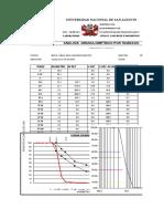marsall para hallar optimo de puzolana con aditivo REVISADO MARSALL CA=5.3 (diseño modificado)
