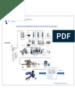 Esquema Produccion PDF