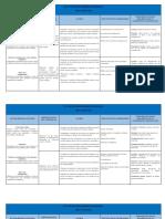 Plan de Estudios Primero de Primaria