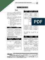 329326439-158234303-Dean-Riano-Civil-Procedure-Part-3-pdf.pdf