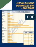 TT-Sondas.pdf