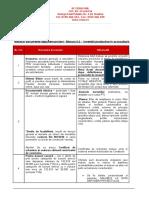 1.Necesar documente _POPAM II.2_APEL_06.2017_CRIUS.doc