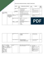3ro-prueba-matriz-CI-fn