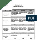 Rubrica trabajo Final EB  COMPORTAMIENTO Y DISEÑO EN CONCRETO 201800.pdf