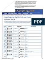 First Octave - Basic Fingering Chart for Flute and Piccolo - The Woodwind Fingering Guide