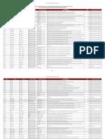 Portafolio_proyectos_Plan_Integral_Reconstrucción_Cambios_28DIC.xls