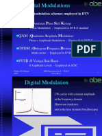 Digital Modulation m.w