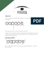 Titans Dline