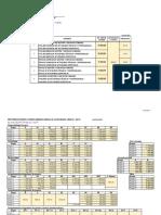 Retribuciones personal laboral 2017.pdf