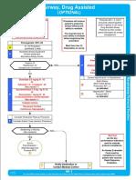 AR 3 Airway Drug Assisted Intubation Protocol Final 2017 Editable