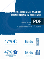 2018 RENTAL HOUSING MARKET CONDITIONS IN TORONTO