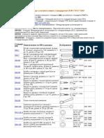 Таблица соответствия стандартов DIN ГОСТ ISO по крепежу.docx