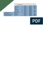 Semi-final Consolidado Por Redes Ascensos III Fase (Comunicando 08)