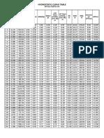 Hydrostatic Curve Table Mtug Fortis Vii