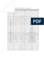 Tabela de Transformada Z Laplace